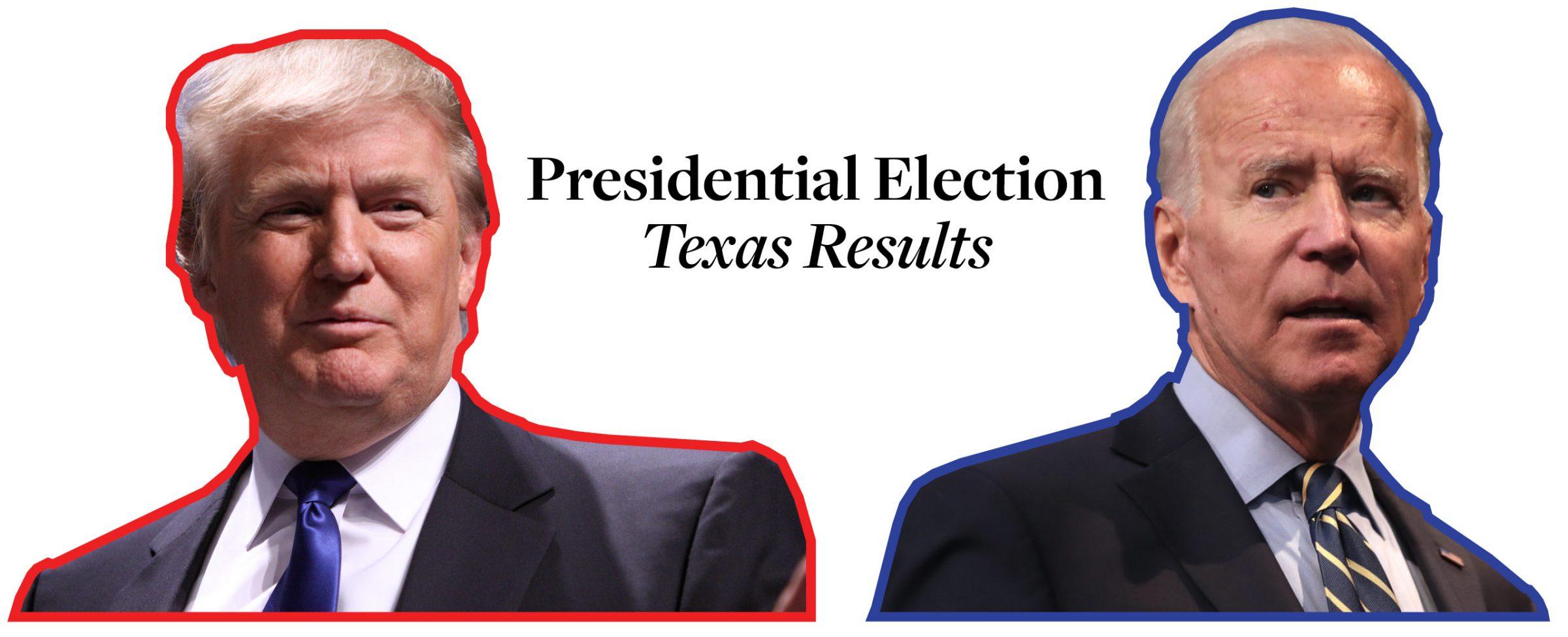 https://thetexan.news/wp-content/uploads/2020/10/biden-trump-head-cover-scaled.jpg